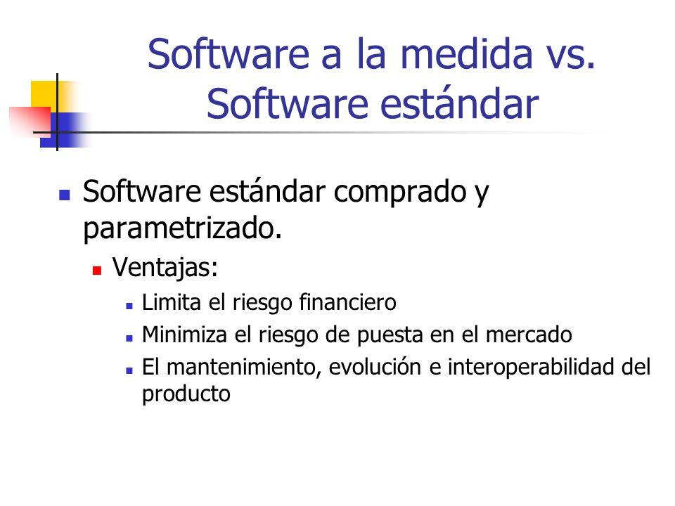 Beneficios de los Componentes Provee un punto medio entre los dos extremos del desarrollo del software tradicional Aunque cada componente de software adquirido es un producto estándar, el proceso de ensamblaje permite una significativa personalización.
