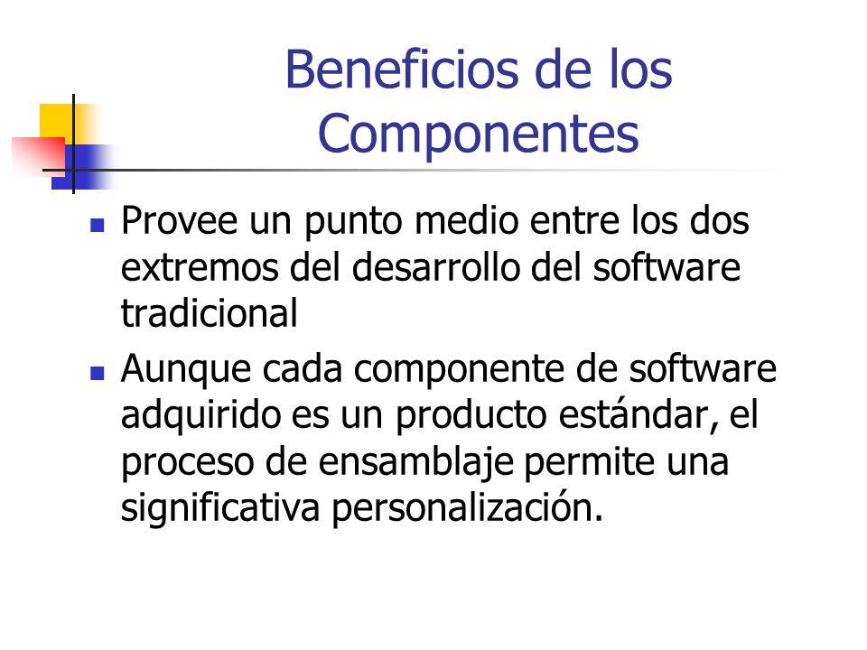 Beneficios de los Componentes (2) Los componentes individuales pueden ser realizados por el usuario para satisfacer requerimientos específicos o para obtener ventajas estratégicas Permite poner fin a los ciclos de actualización masiva reemplazando individualmente los componentes con menor impacto en el sistema total.