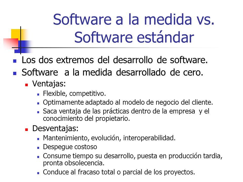 Software a la medida vs.Software estándar Software estándar comprado y parametrizado.