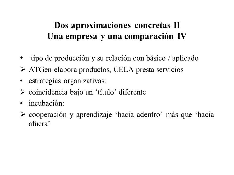 Dos aproximaciones concretas II Una empresa y una comparación IV tipo de producción y su relación con básico / aplicado ATGen elabora productos, CELA presta servicios estrategias organizativas: coincidencia bajo un título diferente incubación: cooperación y aprendizaje hacia adentro más que hacia afuera