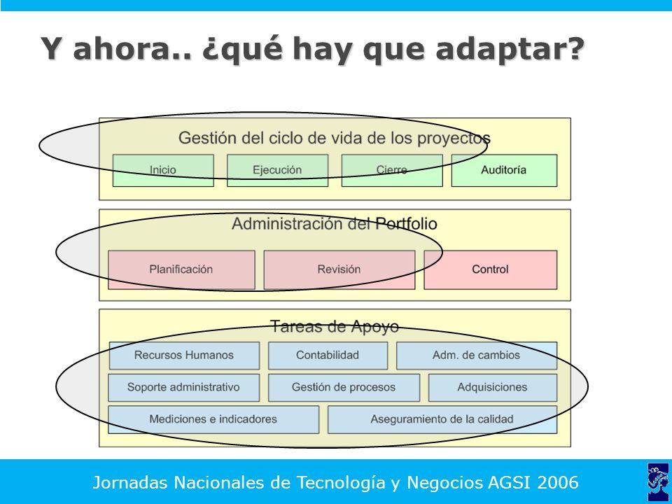 Jornadas Nacionales de Tecnología y Negocios AGSI 2006 Y ahora.. ¿qué hay que adaptar