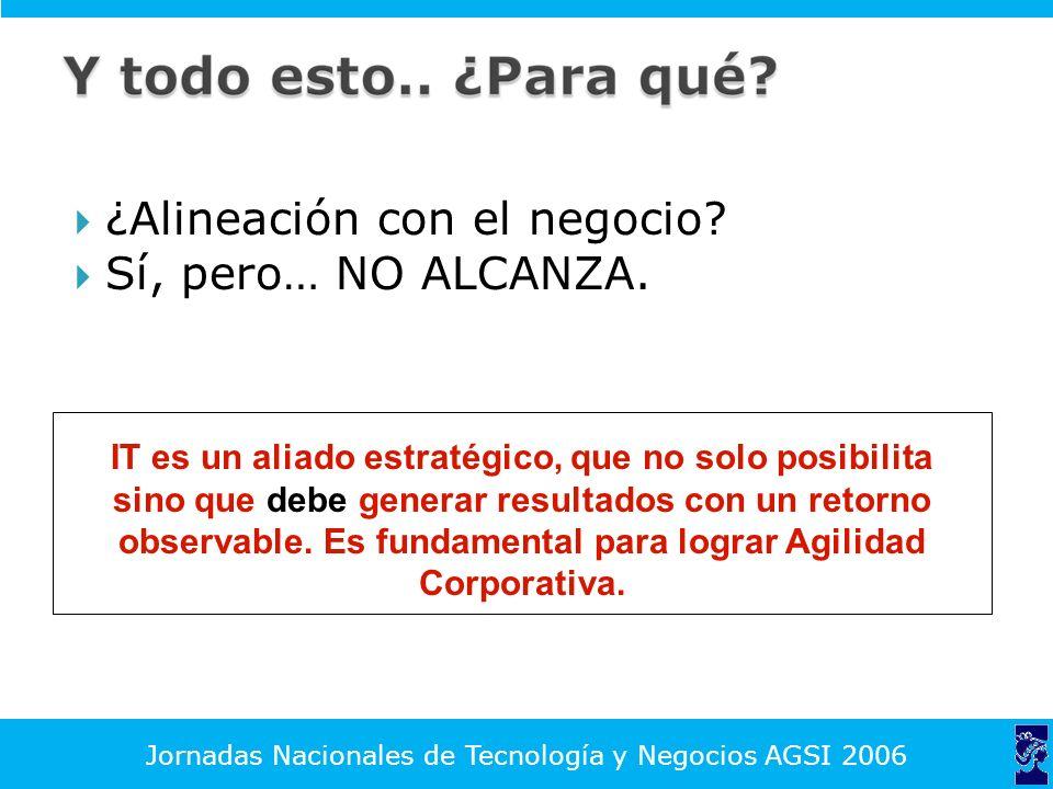 Jornadas Nacionales de Tecnología y Negocios AGSI 2006 Incertidumbre Interferencia Complejidad Ambientes multiproyecto