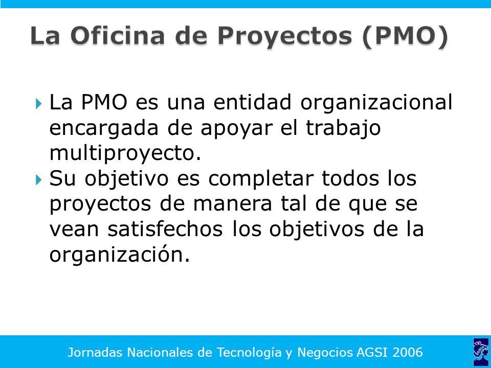Jornadas Nacionales de Tecnología y Negocios AGSI 2006 La PMO es una entidad organizacional encargada de apoyar el trabajo multiproyecto.