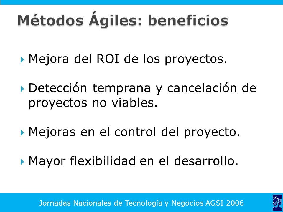 Jornadas Nacionales de Tecnología y Negocios AGSI 2006 Mejora del ROI de los proyectos.