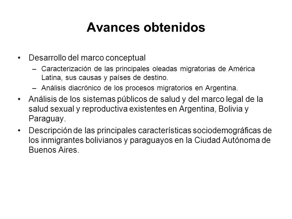 Avances obtenidos Desarrollo del marco conceptual –Caracterización de las principales oleadas migratorias de América Latina, sus causas y países de de