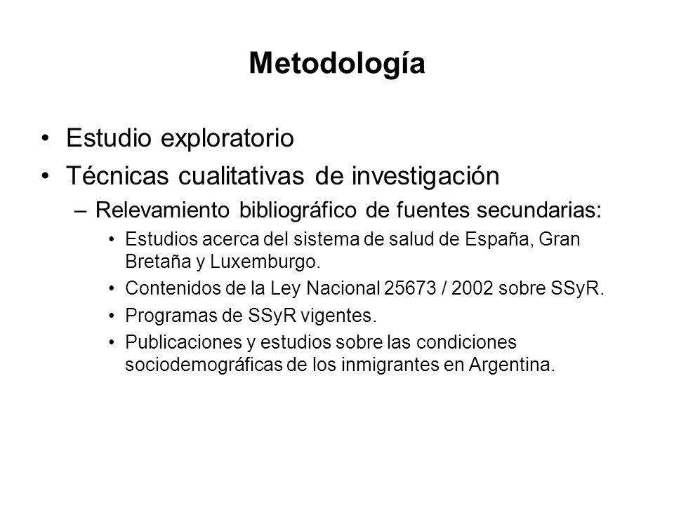 Metodología Estudio exploratorio Técnicas cualitativas de investigación –Relevamiento bibliográfico de fuentes secundarias: Estudios acerca del sistema de salud de España, Gran Bretaña y Luxemburgo.