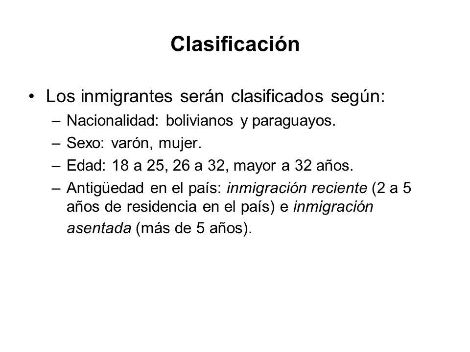 Clasificación Los inmigrantes serán clasificados según: –Nacionalidad: bolivianos y paraguayos. –Sexo: varón, mujer. –Edad: 18 a 25, 26 a 32, mayor a
