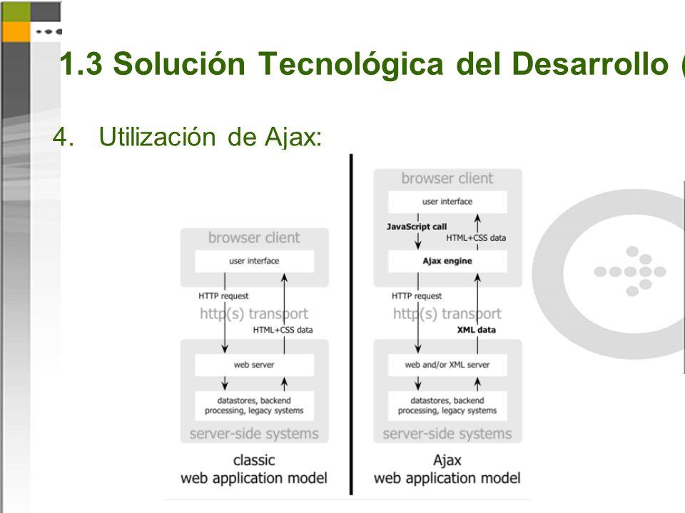 1.3 Solución Tecnológica del Desarrollo (7) Utilización de Ajax: