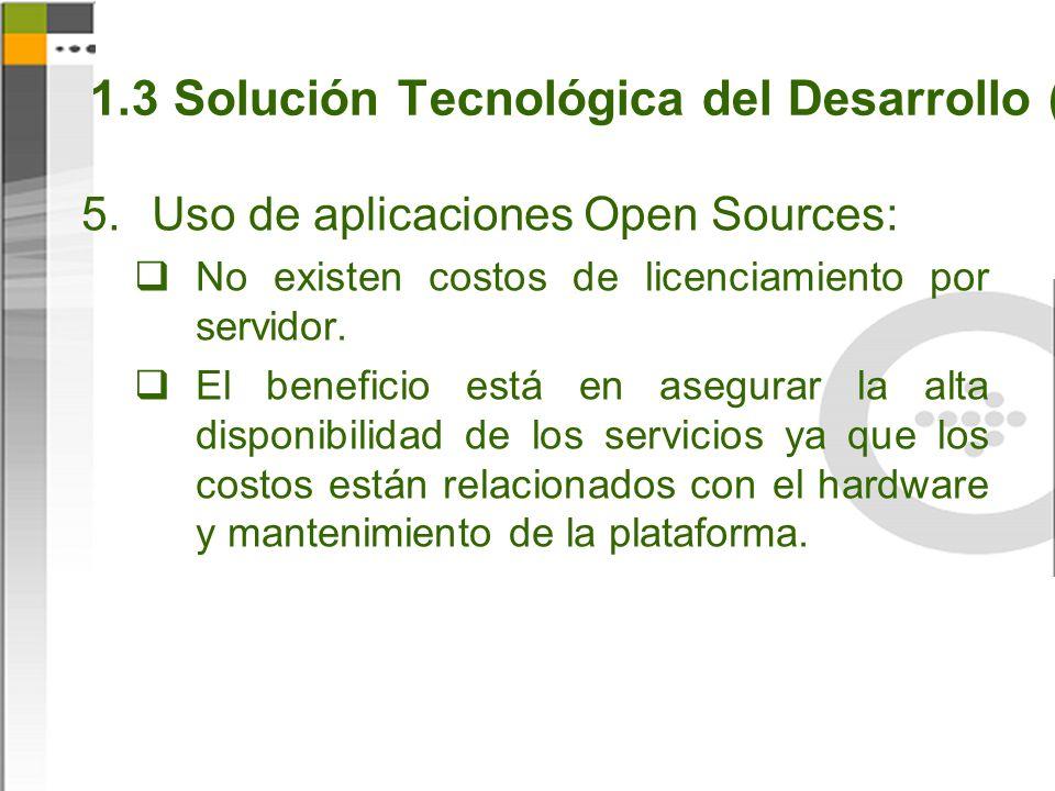1.3 Solución Tecnológica del Desarrollo (9) Uso de aplicaciones Open Sources: No existen costos de licenciamiento por servidor.