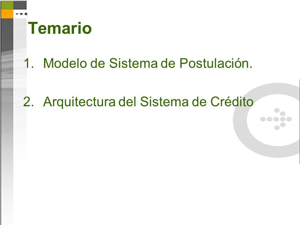 Temario 1.Modelo de Sistema de Postulación. 2.Arquitectura del Sistema de Crédito