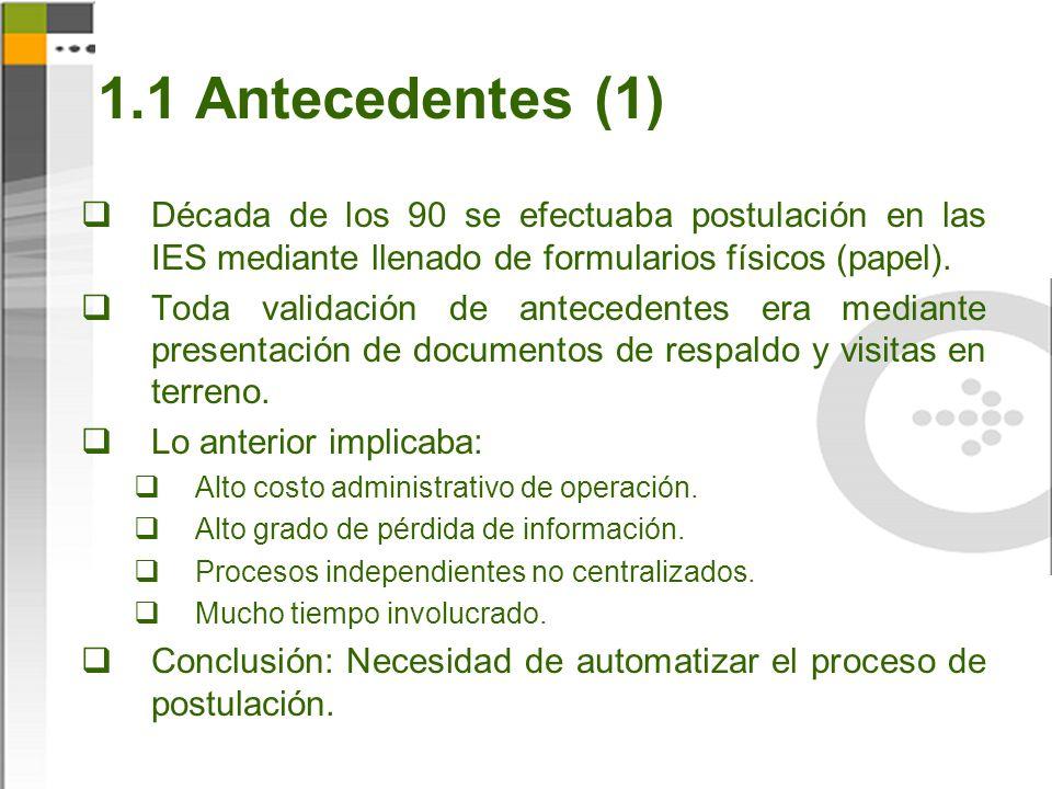 1.1 Antecedentes (1) Década de los 90 se efectuaba postulación en las IES mediante llenado de formularios físicos (papel).