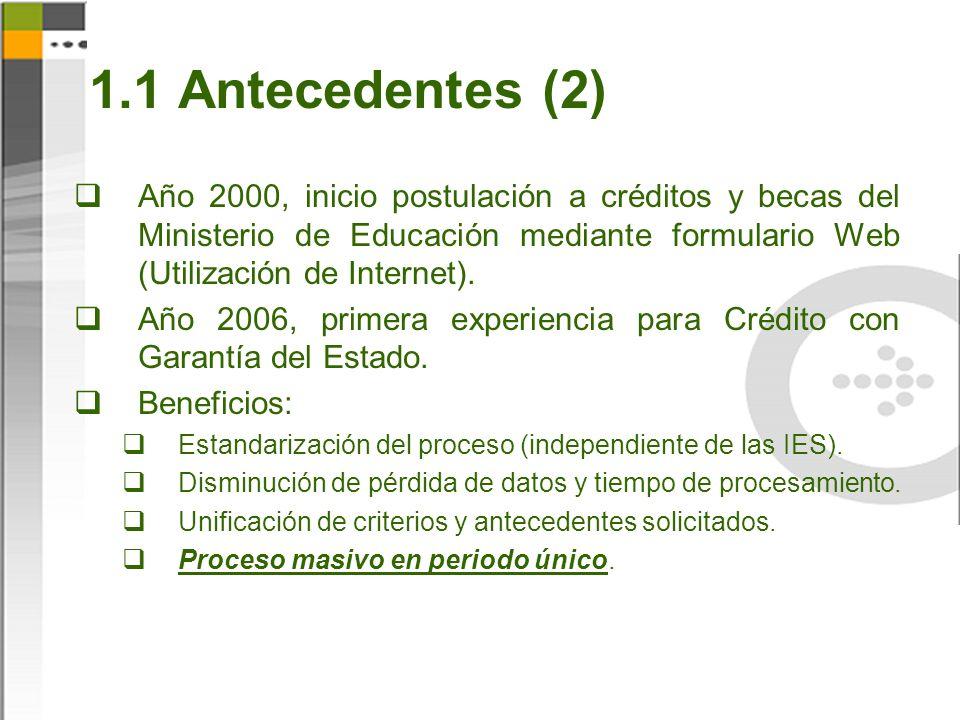 1.1 Antecedentes (2) Año 2000, inicio postulación a créditos y becas del Ministerio de Educación mediante formulario Web (Utilización de Internet).