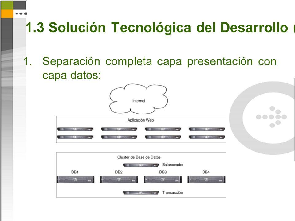 1.3 Solución Tecnológica del Desarrollo (2) Separación completa capa presentación con capa datos: