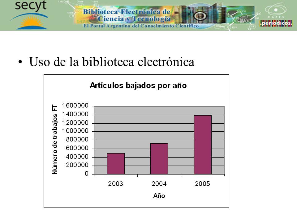 Uso de la biblioteca electrónica