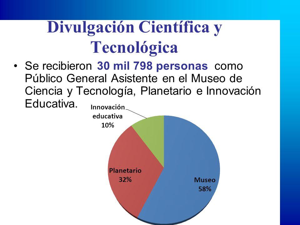 Divulgación Científica y Tecnológica Se recibieron 30 mil 798 personas como Público General Asistente en el Museo de Ciencia y Tecnología, Planetario e Innovación Educativa.