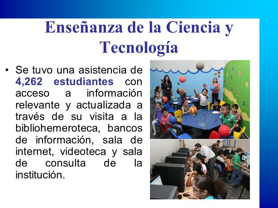 Enseñanza de la Ciencia y Tecnología Se tuvo una asistencia de 4,262 estudiantes con acceso a información relevante y actualizada a través de su visit