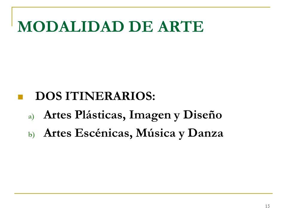 15 MODALIDAD DE ARTE DOS ITINERARIOS: a) Artes Plásticas, Imagen y Diseño b) Artes Escénicas, Música y Danza