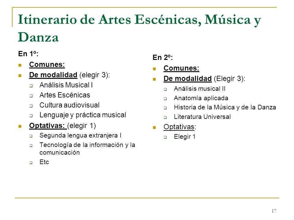 17 Itinerario de Artes Escénicas, Música y Danza En 1º: Comunes: De modalidad (elegir 3): Análisis Musical I Artes Escénicas Cultura audiovisual Lengu