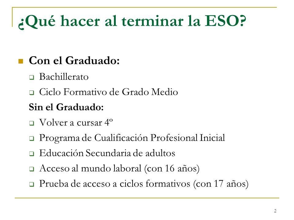2 ¿Qué hacer al terminar la ESO? Con el Graduado: Bachillerato Ciclo Formativo de Grado Medio Sin el Graduado: Volver a cursar 4º Programa de Cualific