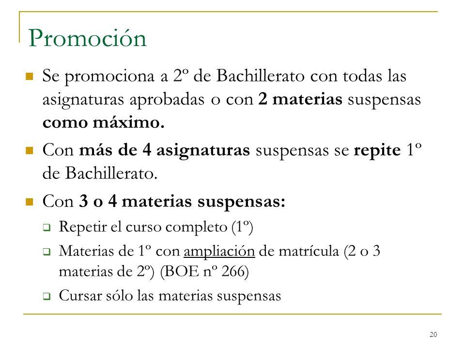 20 Promoción Se promociona a 2º de Bachillerato con todas las asignaturas aprobadas o con 2 materias suspensas como máximo. Con más de 4 asignaturas s