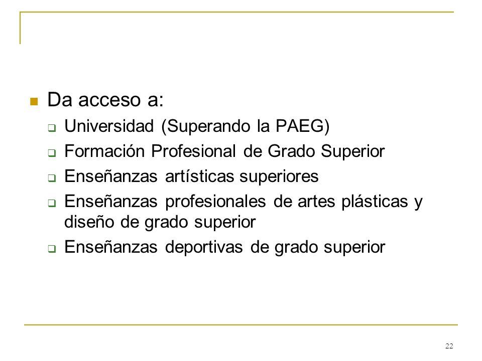22 Da acceso a: Universidad (Superando la PAEG) Formación Profesional de Grado Superior Enseñanzas artísticas superiores Enseñanzas profesionales de a