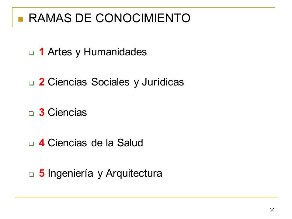 RAMAS DE CONOCIMIENTO 1 Artes y Humanidades 2 Ciencias Sociales y Jurídicas 3 Ciencias 4 Ciencias de la Salud 5 Ingeniería y Arquitectura 30