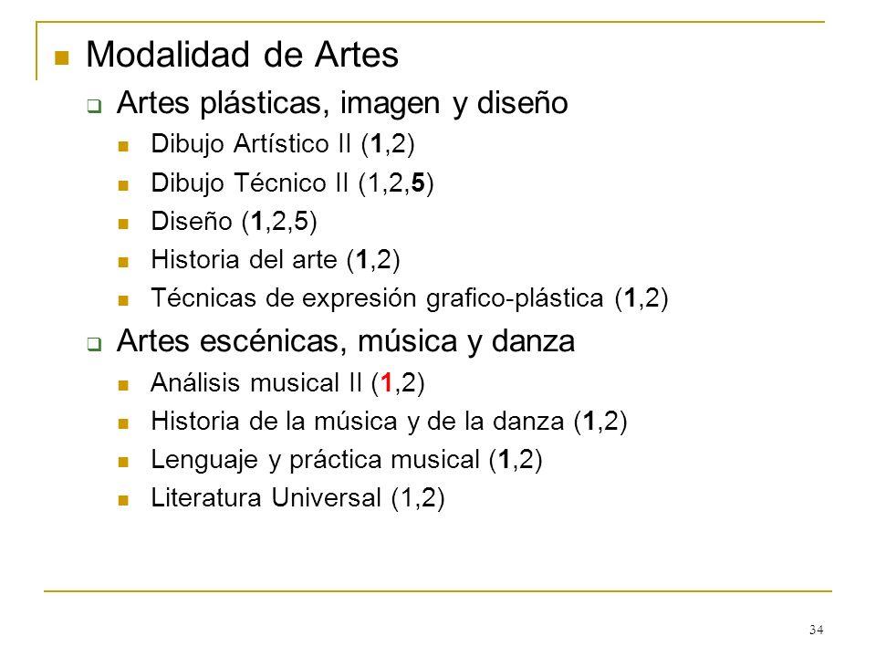 Modalidad de Artes Artes plásticas, imagen y diseño Dibujo Artístico II (1,2) Dibujo Técnico II (1,2,5) Diseño (1,2,5) Historia del arte (1,2) Técnica