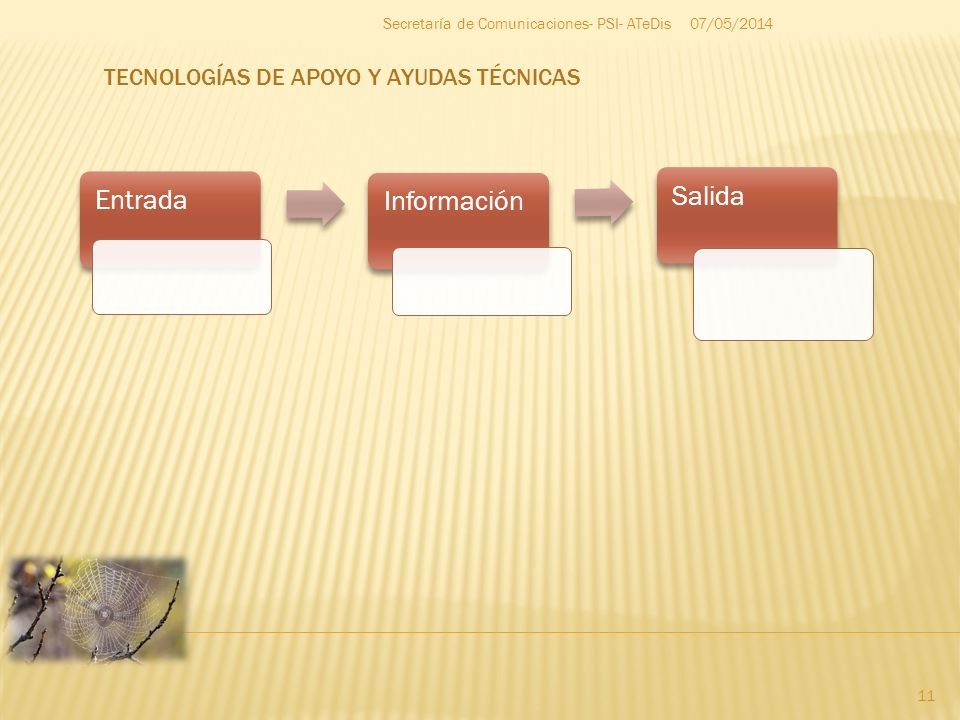 07/05/2014 11 Secretaría de Comunicaciones- PSI- ATeDis Entrada Información Salida TECNOLOGÍAS DE APOYO Y AYUDAS TÉCNICAS