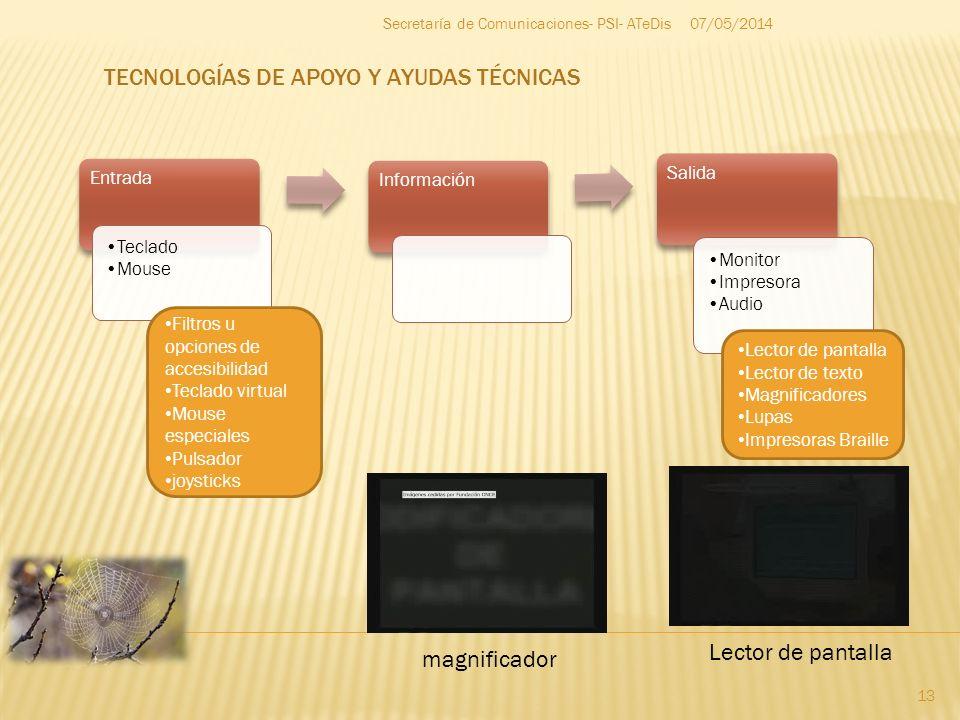 07/05/2014 13 Secretaría de Comunicaciones- PSI- ATeDis Entrada Teclado Mouse Información Salida Monitor Impresora Audio Lector de pantalla Lector de