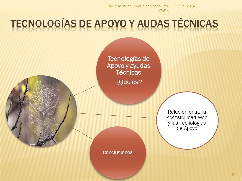 Tecnologías de Apoyo y ayudas Técnicas ¿Qué es? Relación entre la Accesibilidad Web y las Tecnologías de Apoyo Conclusiones 07/05/2014 14 Secretaría d