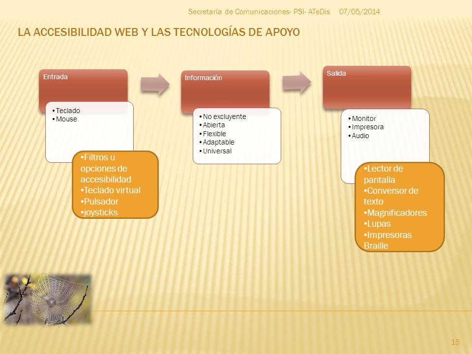 LA ACCESIBILIDAD WEB Y LAS TECNOLOGÍAS DE APOYO 07/05/2014 15 Secretaría de Comunicaciones- PSI- ATeDis Entrada Teclado Mouse Información No excluyent