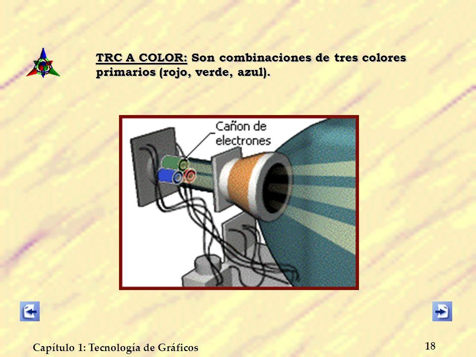 18 Capítulo 1: Tecnología de Gráficos TRC A COLOR: Son combinaciones de tres colores primarios (rojo, verde, azul).