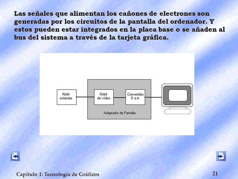 21 Capítulo 1: Tecnología de Gráficos Las señales que alimentan los cañones de electrones son generadas por los circuitos de la pantalla del ordenador