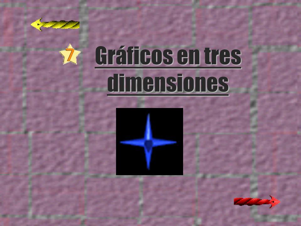 Gráficos en tres dimensiones