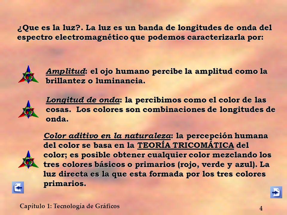 4 Capítulo 1: Tecnología de Gráficos ¿Que es la luz?. La luz es un banda de longitudes de onda del espectro electromagnético que podemos caracterizarl