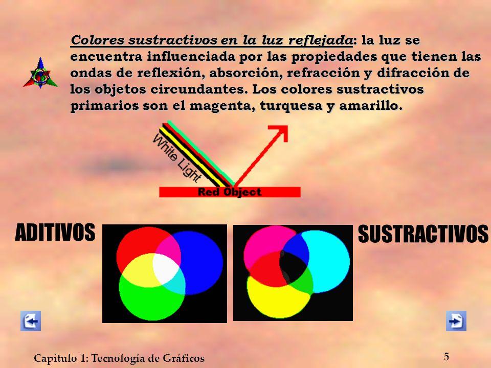 Capítulo 1: Tecnología de Gráficos 5 Colores sustractivos en la luz reflejada : la luz se encuentra influenciada por las propiedades que tienen las on
