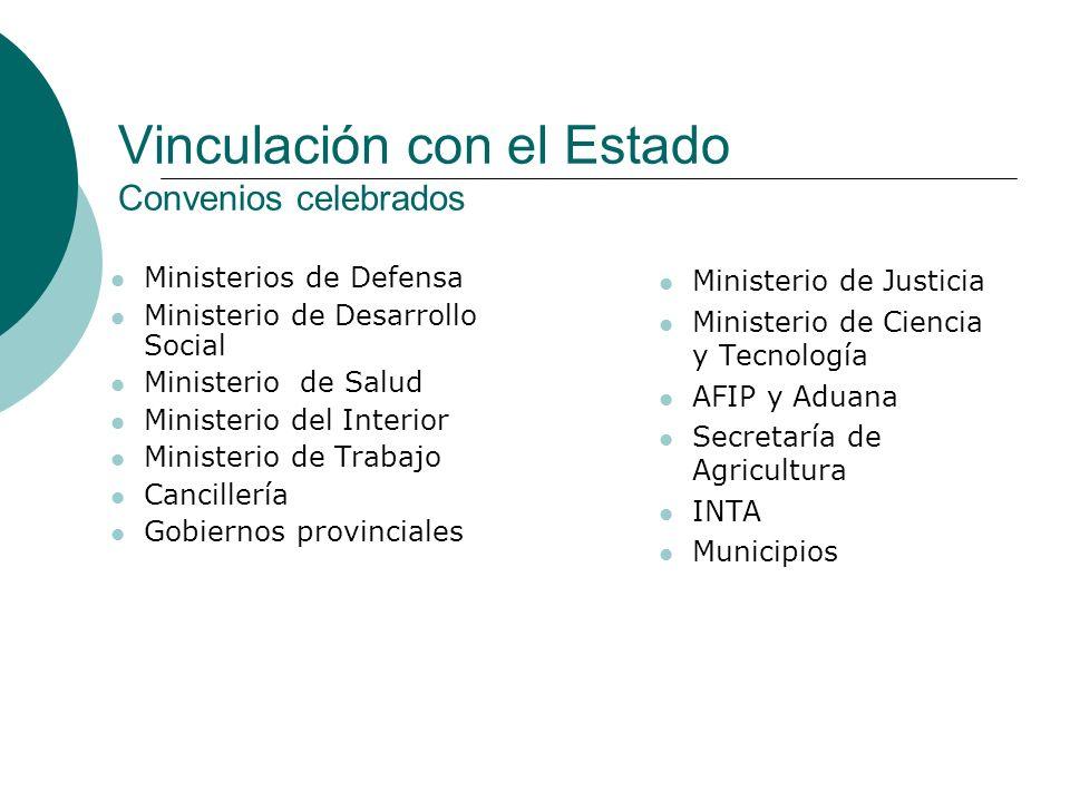 Vinculación con el Estado Convenios celebrados Ministerios de Defensa Ministerio de Desarrollo Social Ministerio de Salud Ministerio del Interior Mini