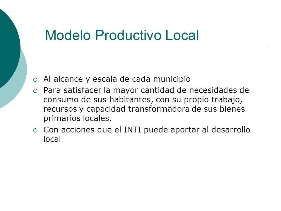 Modelo Productivo Local Al alcance y escala de cada municipio Para satisfacer la mayor cantidad de necesidades de consumo de sus habitantes, con su propio trabajo, recursos y capacidad transformadora de sus bienes primarios locales.