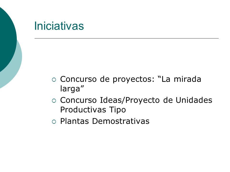 Iniciativas Concurso de proyectos: La mirada larga Concurso Ideas/Proyecto de Unidades Productivas Tipo Plantas Demostrativas