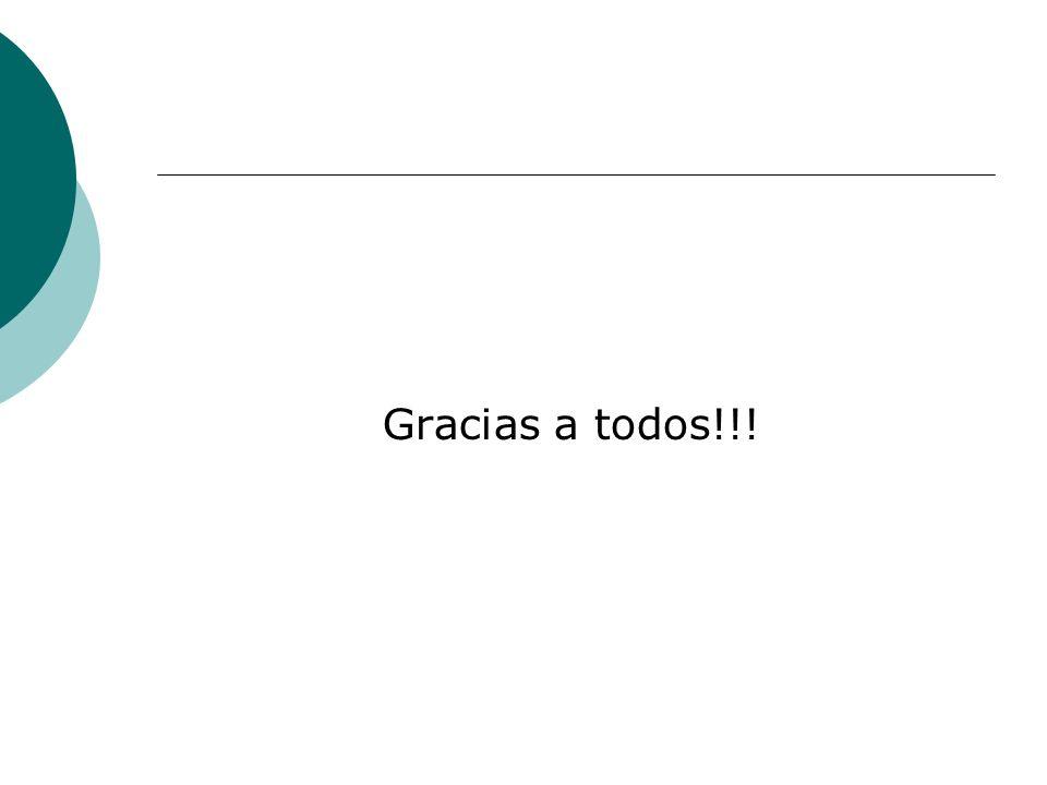 Gracias a todos!!!