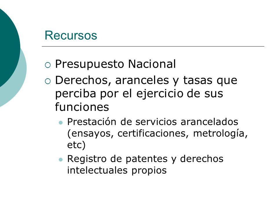 Recursos Presupuesto Nacional Derechos, aranceles y tasas que perciba por el ejercicio de sus funciones Prestación de servicios arancelados (ensayos,