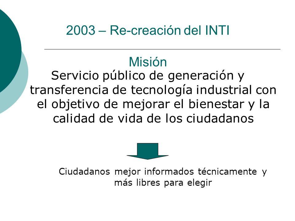 2003 – Re-creación del INTI Misión Servicio público de generación y transferencia de tecnología industrial con el objetivo de mejorar el bienestar y la calidad de vida de los ciudadanos Ciudadanos mejor informados técnicamente y más libres para elegir