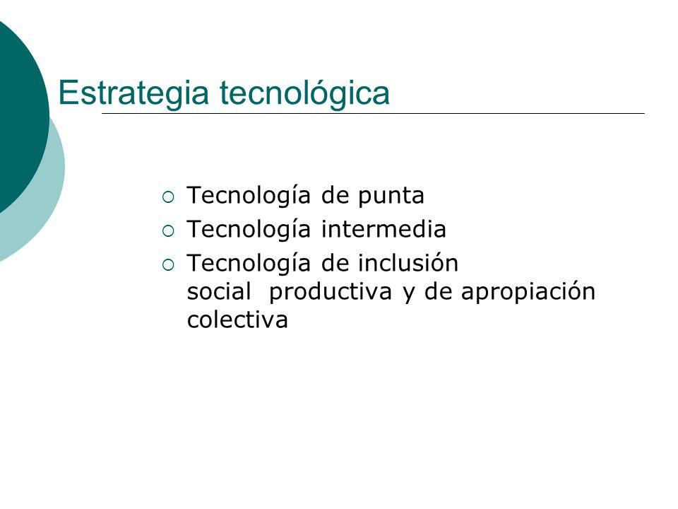 Estrategia tecnológica Tecnología de punta Tecnología intermedia Tecnología de inclusión social productiva y de apropiación colectiva