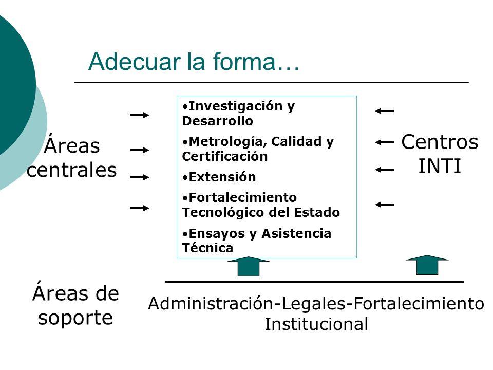 Adecuar la forma… Áreas centrales Centros INTI Áreas de soporte Administración-Legales-Fortalecimiento Institucional Investigación y Desarrollo Metrología, Calidad y Certificación Extensión Fortalecimiento Tecnológico del Estado Ensayos y Asistencia Técnica