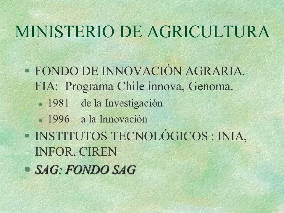 MINISTERIO DE AGRICULTURA §FONDO DE INNOVACIÓN AGRARIA. FIA: Programa Chile innova, Genoma. l 1981de la Investigación l 1996a la Innovación §INSTITUTO