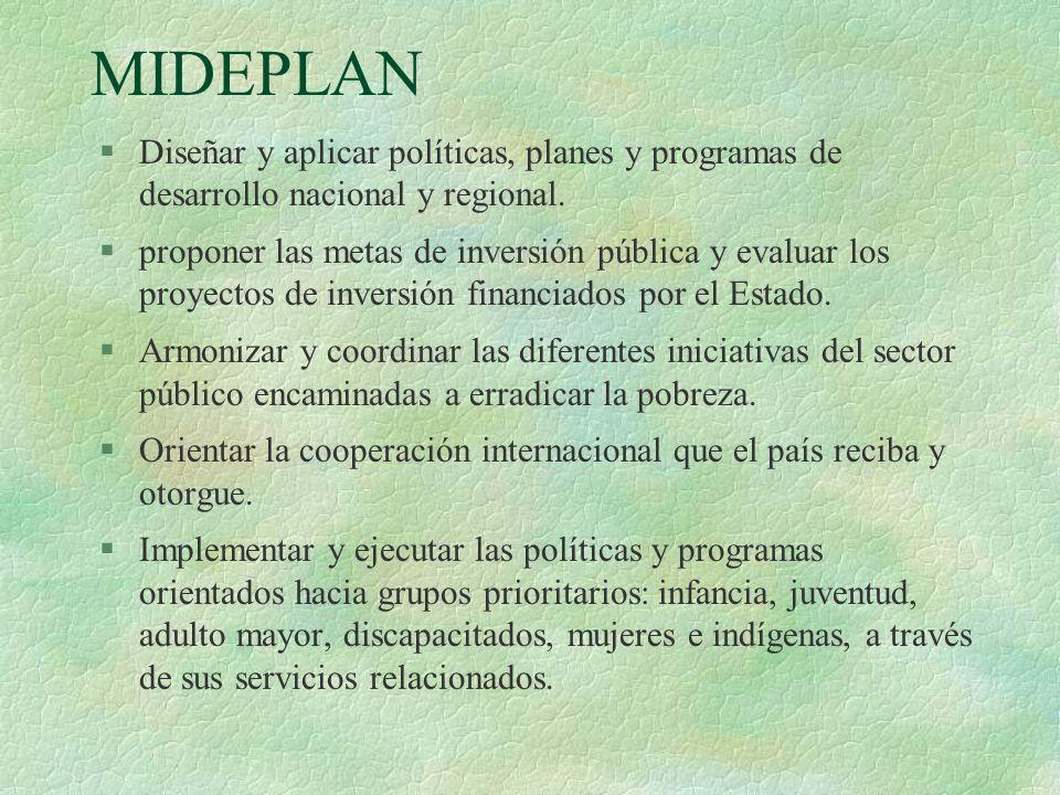 MIDEPLAN §Diseñar y aplicar políticas, planes y programas de desarrollo nacional y regional. §proponer las metas de inversión pública y evaluar los pr
