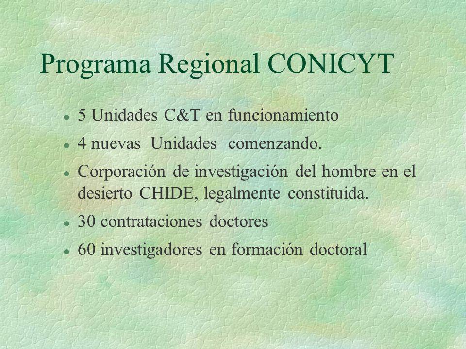 Programa Regional CONICYT l 5 Unidades C&T en funcionamiento l 4 nuevas Unidades comenzando. l Corporación de investigación del hombre en el desierto