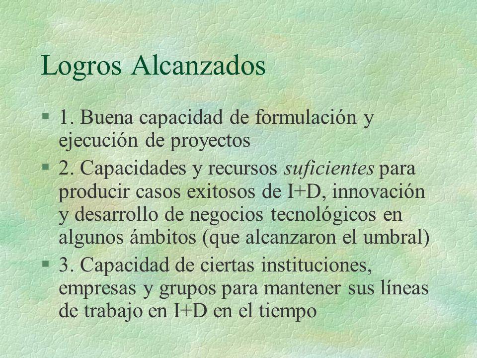 Logros Alcanzados §1. Buena capacidad de formulación y ejecución de proyectos §2. Capacidades y recursos suficientes para producir casos exitosos de I
