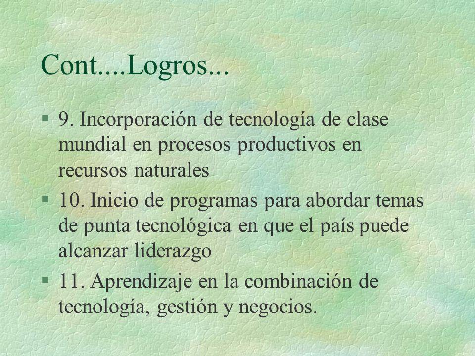 Cont....Logros... §9. Incorporación de tecnología de clase mundial en procesos productivos en recursos naturales §10. Inicio de programas para abordar