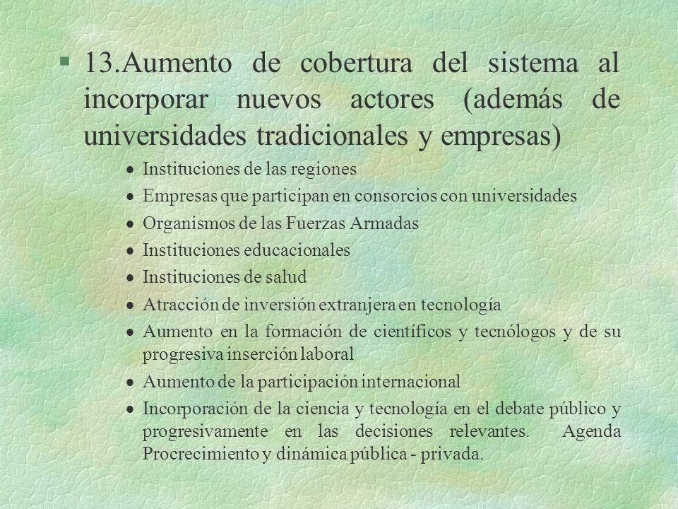 §13.Aumento de cobertura del sistema al incorporar nuevos actores (además de universidades tradicionales y empresas) Instituciones de las regiones Emp